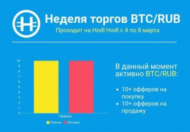 Hodl Hodl Неделя торгов BTC/RUB (4-8 Марта)