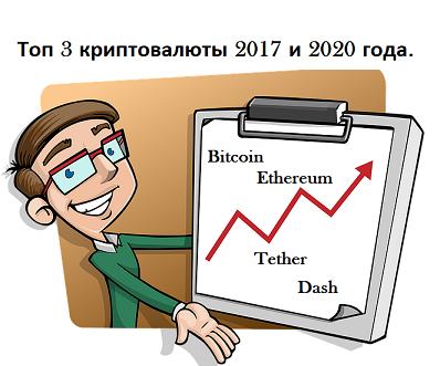 Топ 3 криптовалюты 2017 и 2020 гг